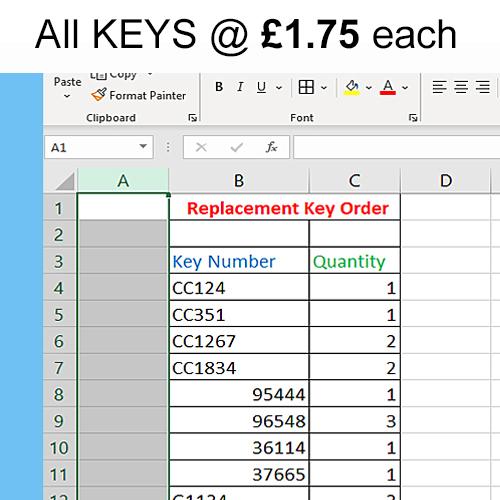 List-of-100 keys
